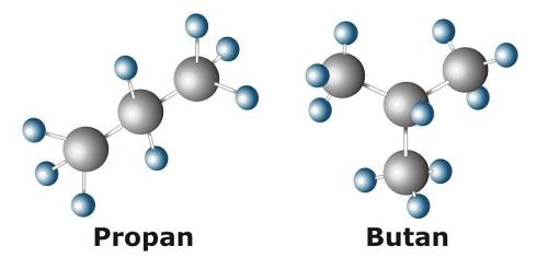 Kiến thức cơ bản về khí gas mà bạn không nên bỏ qua